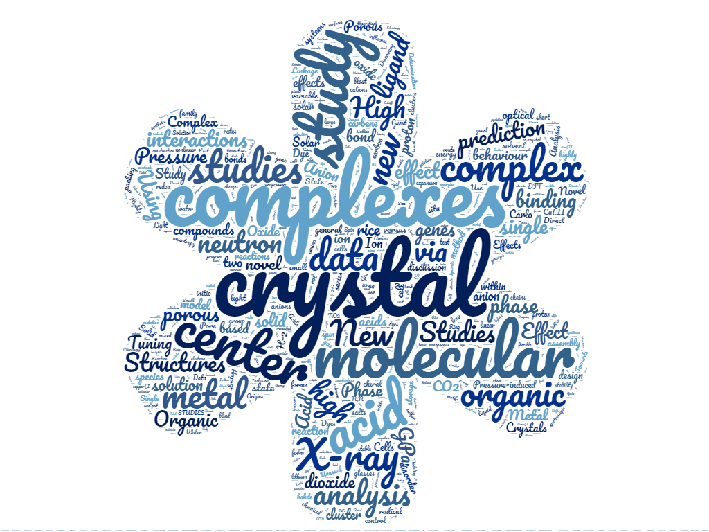 A wordcloud composed from the titles of all the publications of the CCDC Prize winners from 2000-2019