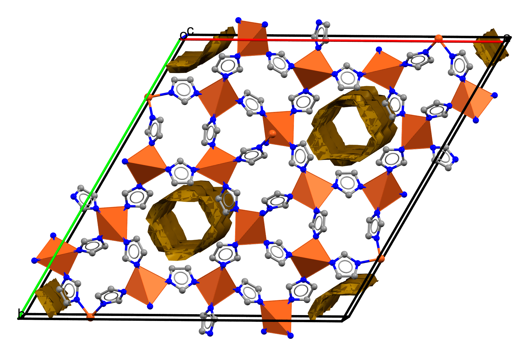 Polyhedral representation of a polymorph of a copper zeolitic imidazolate framework